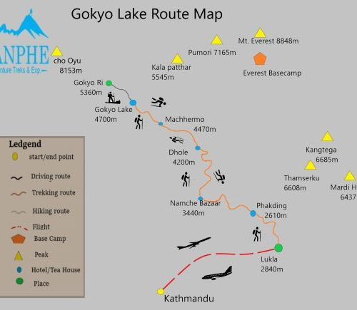 Gokyo Ri Trek Map