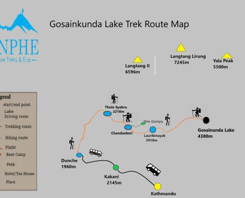 Gosainkunda lake trek Map