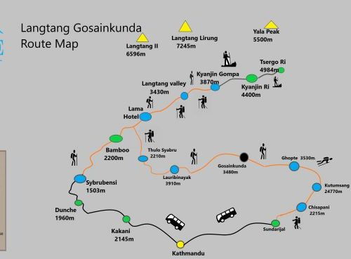 Langtang Gosainkunda Route Map