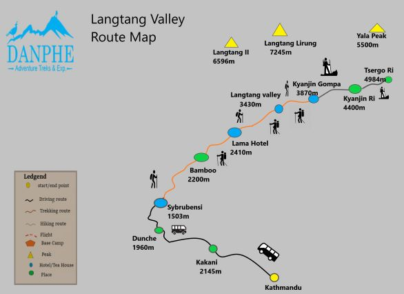 Langtang valley trek map