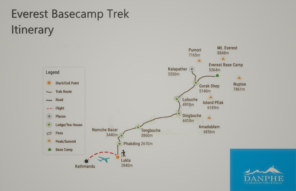 Everest Basecamp trek map